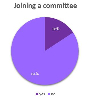 graph-committee